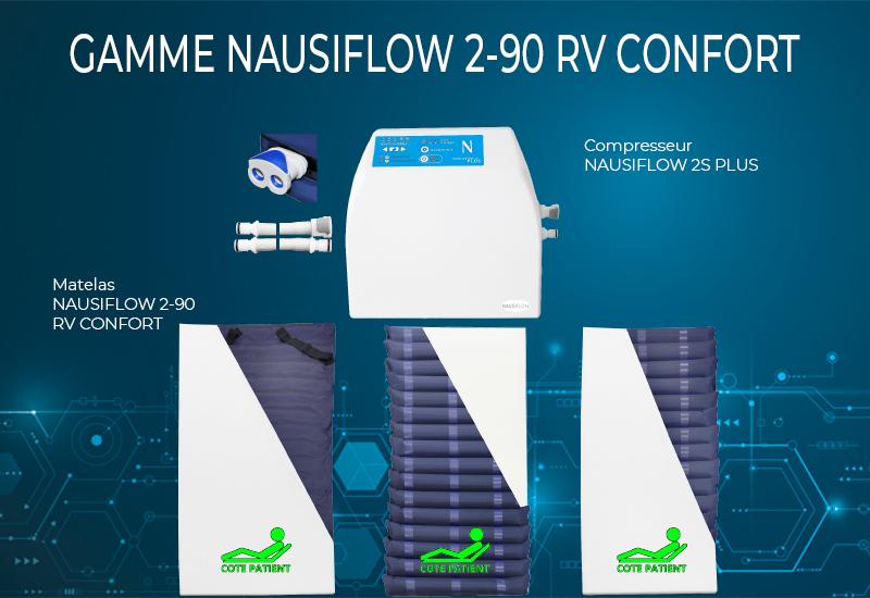 Gamme NAUSIFLOW 2-90 RV CONFORT